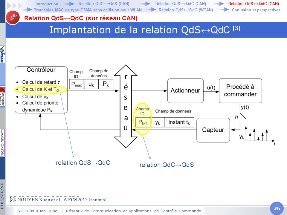 Implantation de la relation QdS↔QdC [3]